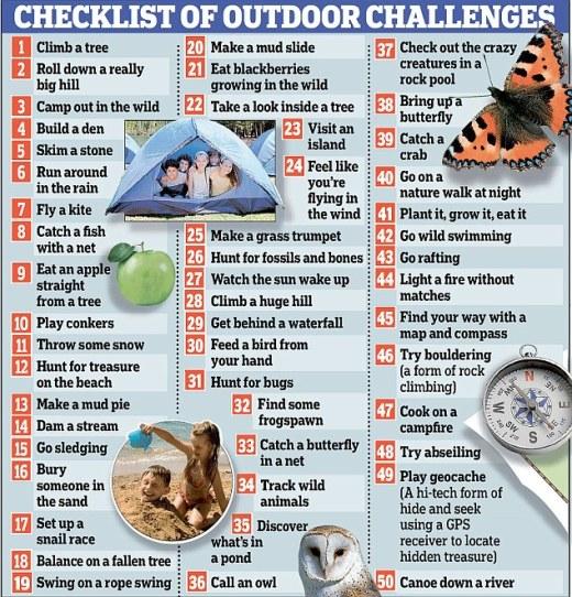 HOMEWORK outdoor challenges